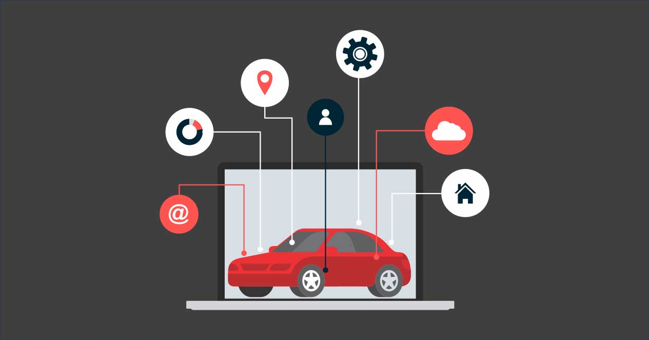 Benefits of ERP for Automobile Industry